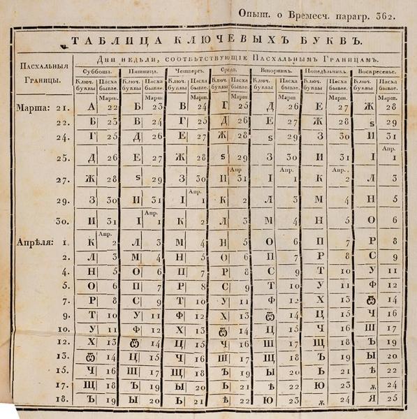 Штейнгейль, В., барон. Опыт полного исследования начал иправил хронологического имесяцословного счисления старого инового стиля. СПб.: ВМедицинской тип., 1819.