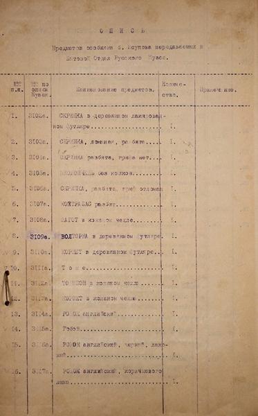 Три описи бытовых предметов ихудожественных произведений особнякаб. Юсупова, передаваемых вРусский Музей.