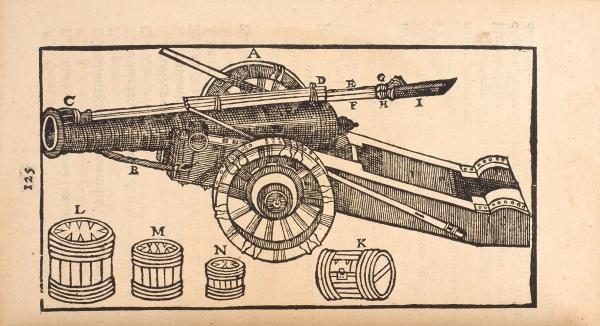 Военные речи. [Учебник военного искусства]/ соч. SrduPraissac. [Les discours militaires. Нафр.яз.] Париж, 1622.