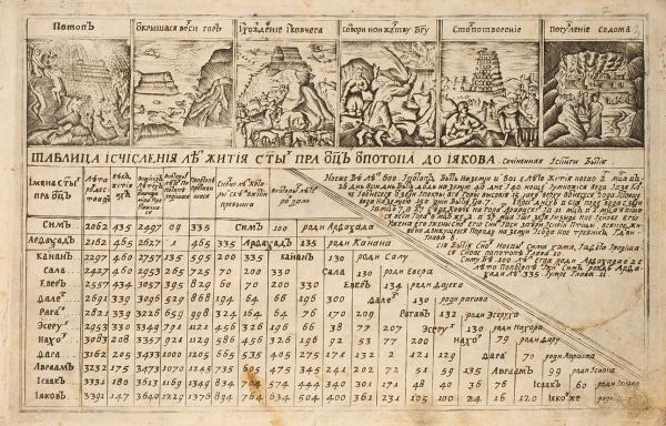 Книга именуемая Брюсовской календарь . [М.: Гражданская тип., 1750-1760-е гг.].