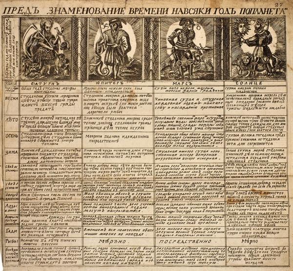 Книга именуемая Брюсовской календарь. [М., нач. 1780-х гг.]