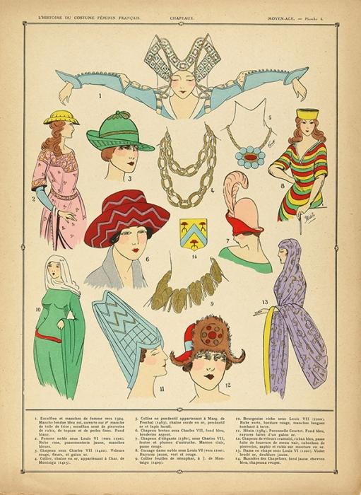 Джеффри. П.-Л. История женского костюма с1037 по1870 год [нафр.яз.]. Вып. 1-10. Париж, 1922-1923.