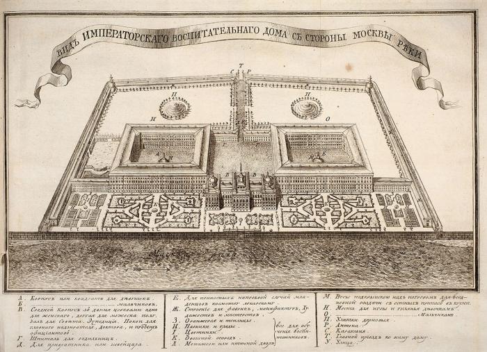 Конволют изизданий И.Бецкого обИмператорском воспитательном доме инаставления овоспитании. 1766-1769.